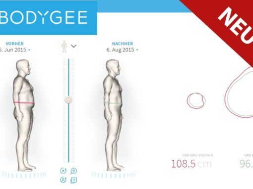 3D Körperscan mit Bodygee